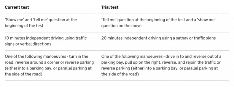 new driving test trials
